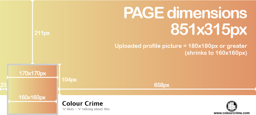 Facebook Timeline Cover And Profile Picture Dimensions For